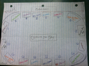 A detailed diagram of the many exciting games that will take place during Friday's rally.